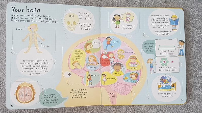 Usborne - Look Inside Your Body 2